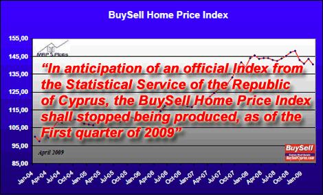 last-price-index
