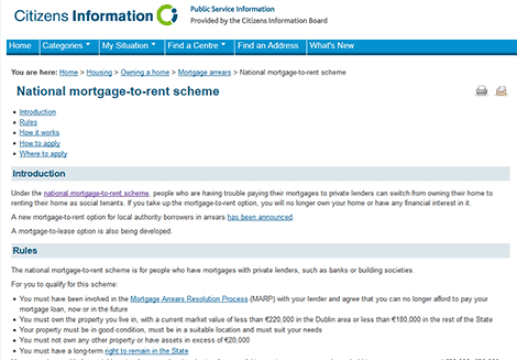 mortgage-to-rent (Ireland)